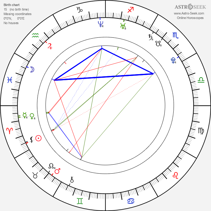 Bongkoj Khongmalai - Astrology Natal Birth Chart