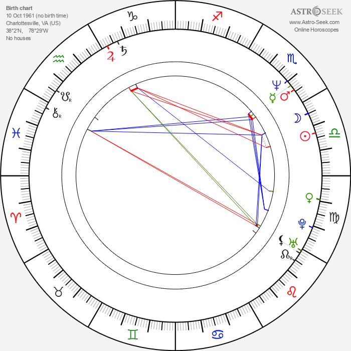 Bonita Friedericy - Astrology Natal Birth Chart