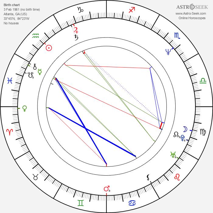 Bonnie Burroughs - Astrology Natal Birth Chart