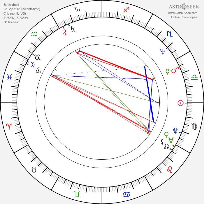 Bonnie Hunt - Astrology Natal Birth Chart