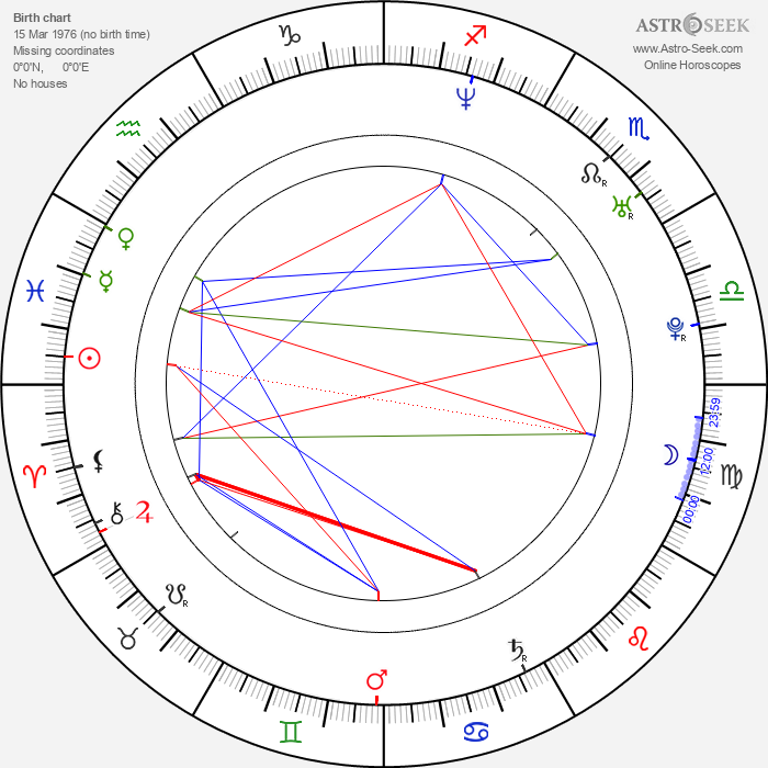 Bonnie-Jill Laflin - Astrology Natal Birth Chart