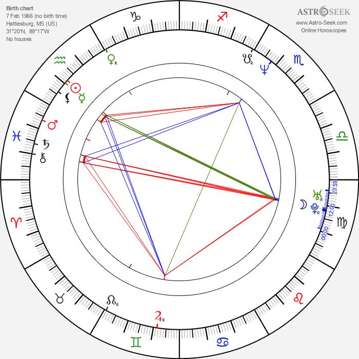 Boo Arnold - Astrology Natal Birth Chart