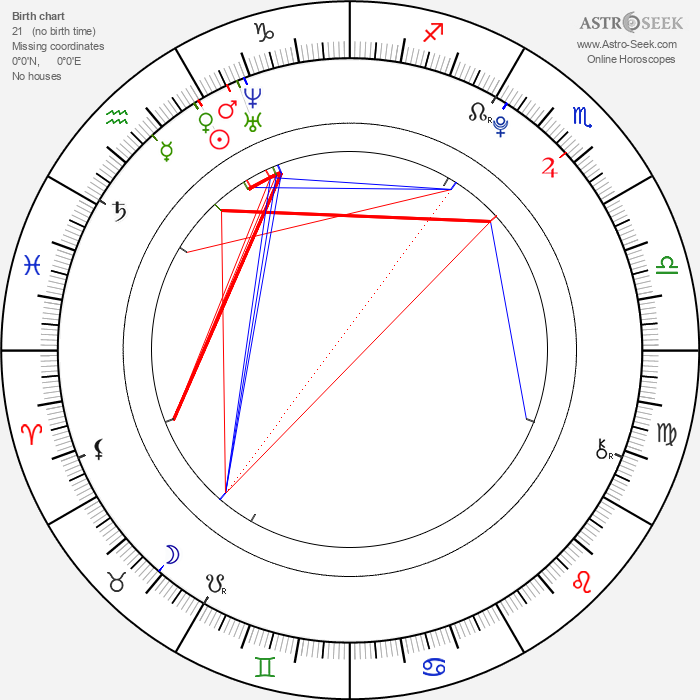 Booboo Stewart - Astrology Natal Birth Chart
