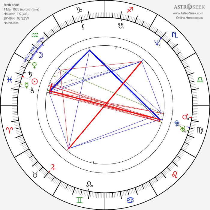 Booker Huffman - Astrology Natal Birth Chart