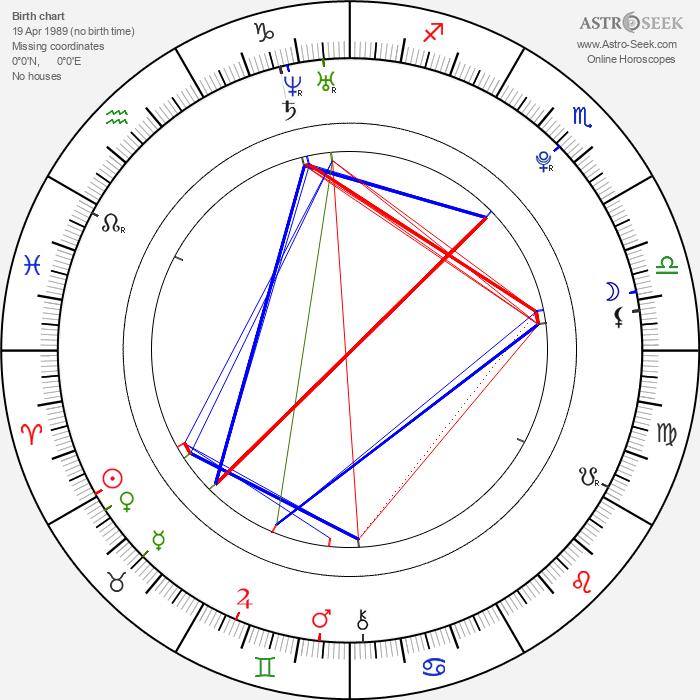 Boran Jing - Astrology Natal Birth Chart