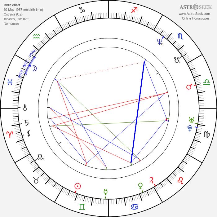 Bořek Slezáček - Astrology Natal Birth Chart