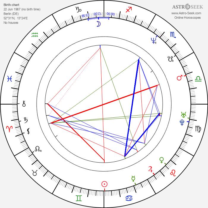 Boris Aljinovic - Astrology Natal Birth Chart
