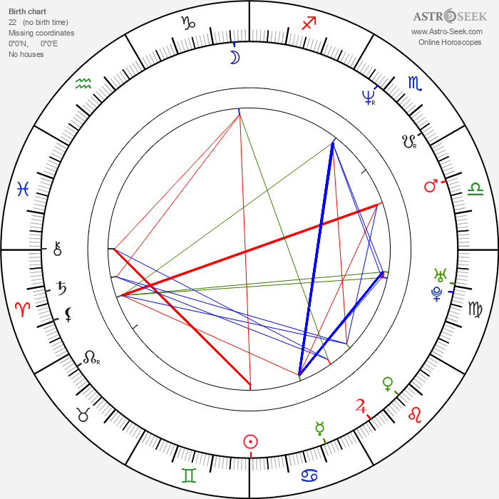 Boris Aljinovic - Astrology Natal Birth Chart