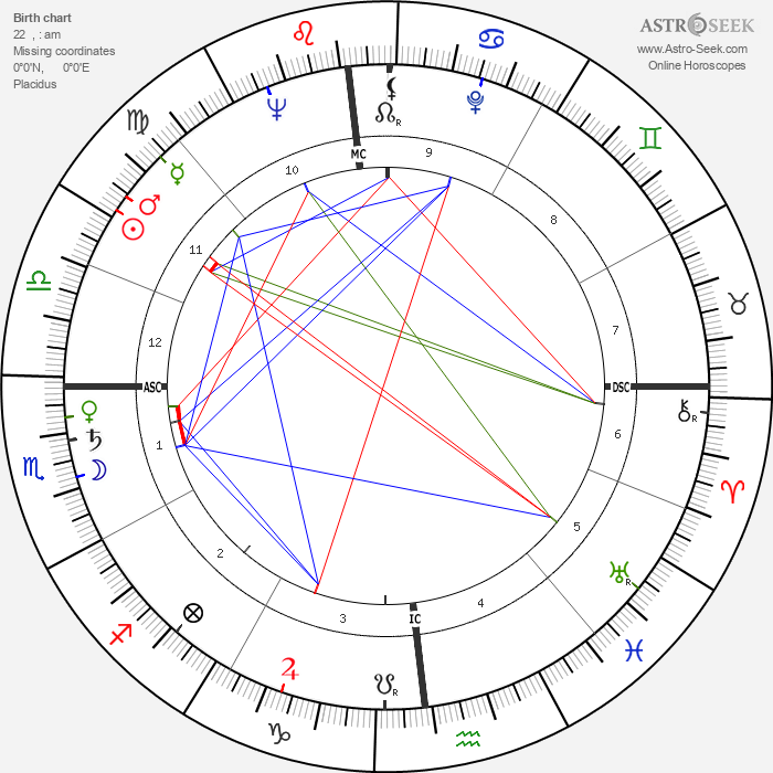 Boris Cristoff - Astrology Natal Birth Chart