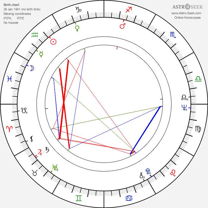 Boris Ivchenko - Astrology Natal Birth Chart