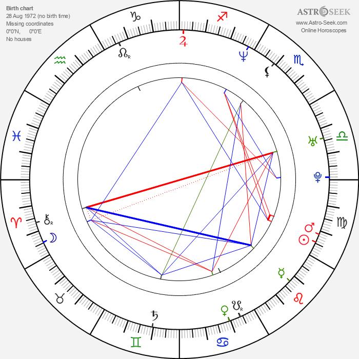 Boris Khlebnikov - Astrology Natal Birth Chart