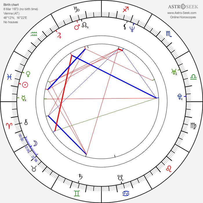Boris Kodjoe - Astrology Natal Birth Chart
