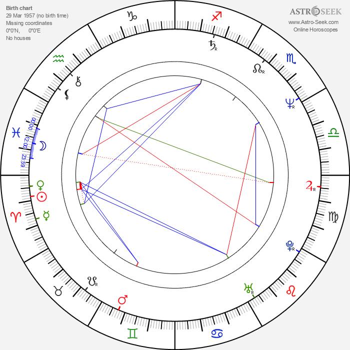 Boris Komnenic - Astrology Natal Birth Chart