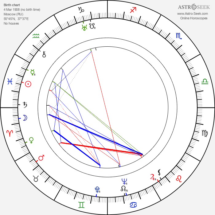 Boris Polevoj - Astrology Natal Birth Chart