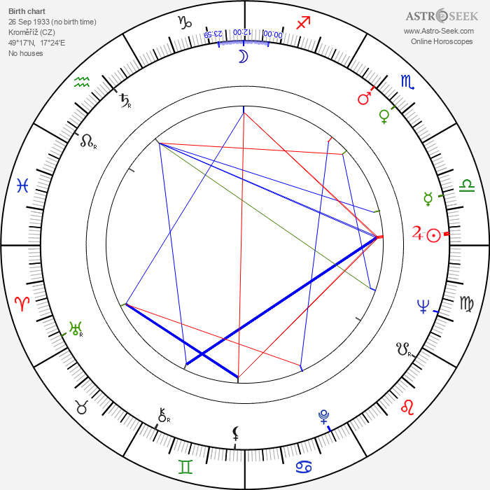 Bořivoj Navrátil - Astrology Natal Birth Chart