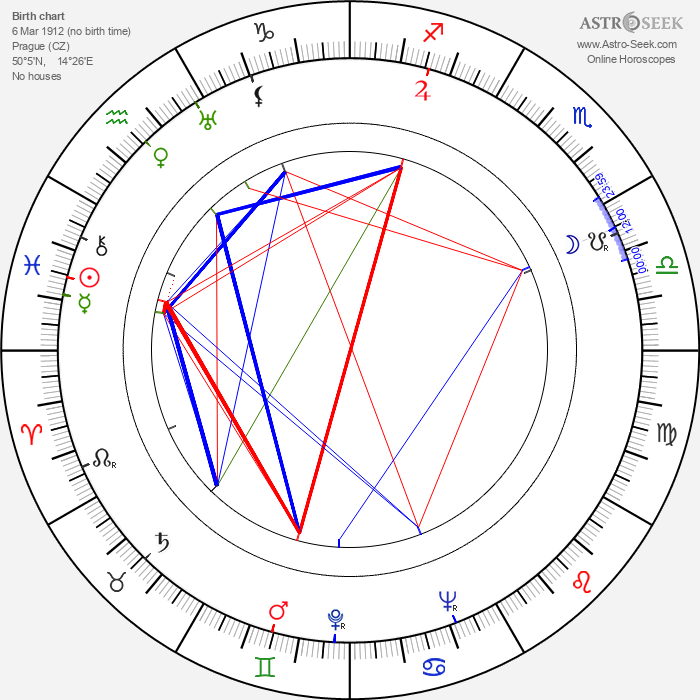 Bořivoj Zeman - Astrology Natal Birth Chart