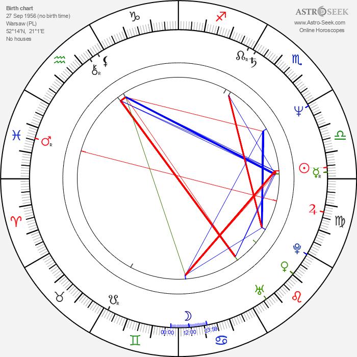 Boryana Puncheva - Astrology Natal Birth Chart