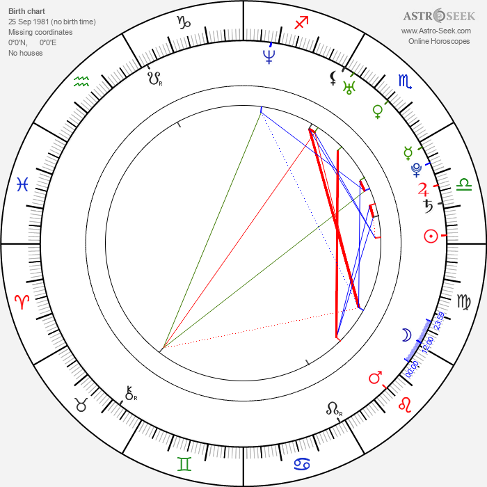 Bouke Scholten - Astrology Natal Birth Chart