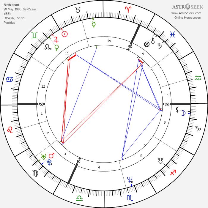 Bouli Lanners - Astrology Natal Birth Chart
