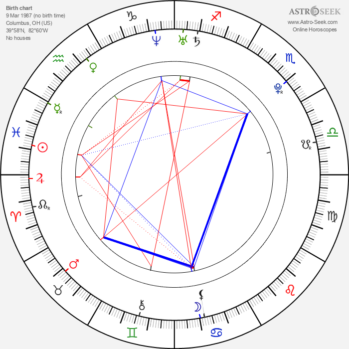 Bow Wow - Astrology Natal Birth Chart