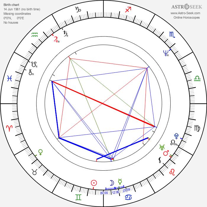Boy George Alan O'Dowd - Astrology Natal Birth Chart