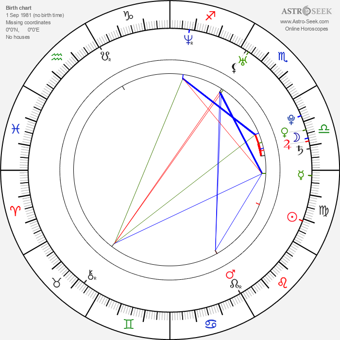 Boyd Holbrook - Astrology Natal Birth Chart