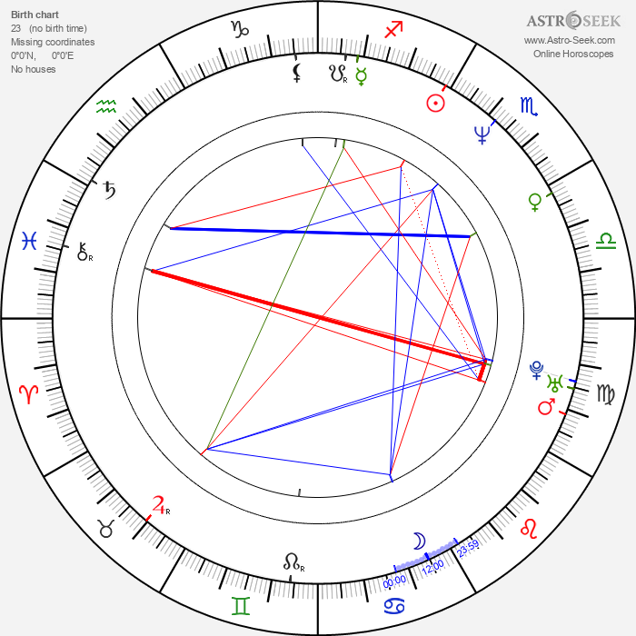 Boyd Kestner - Astrology Natal Birth Chart