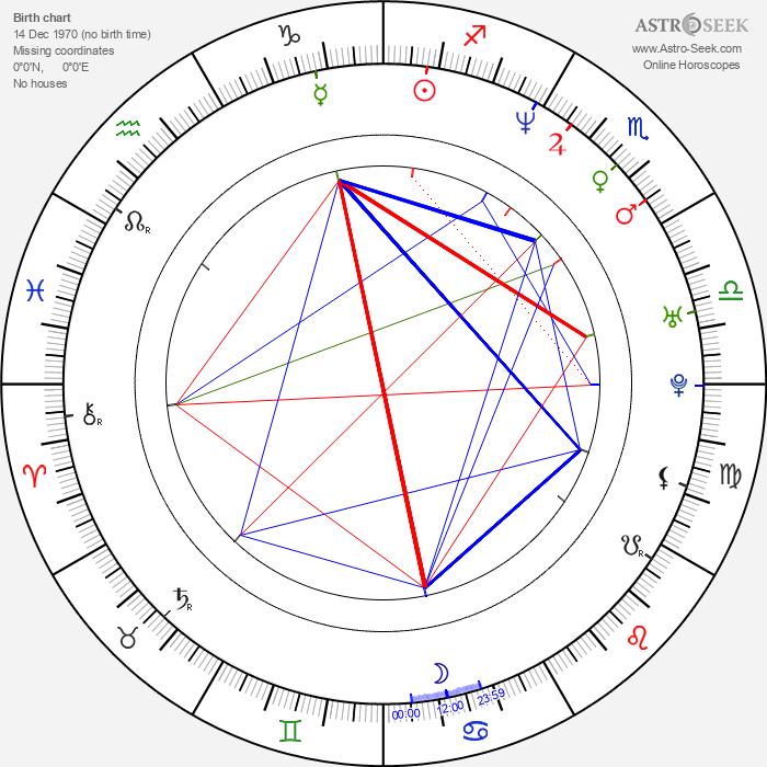 Bozena Furczyk - Astrology Natal Birth Chart