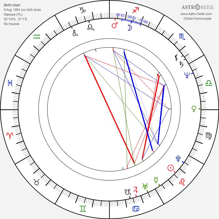 Bozena Stryjkówna - Astrology Natal Birth Chart