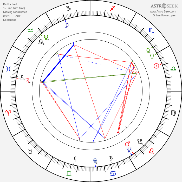 Božena Šustrová - Astrology Natal Birth Chart