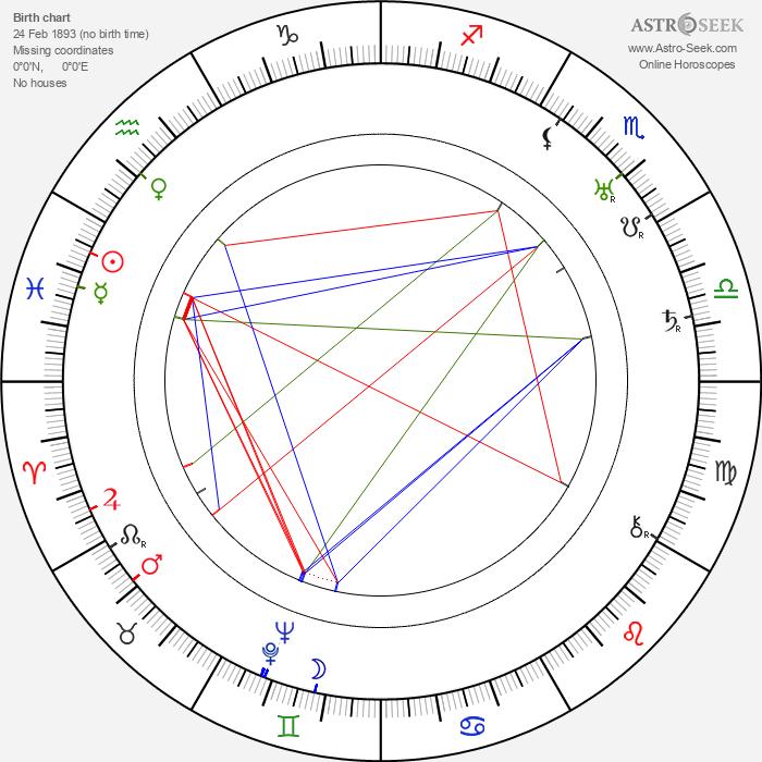 Božena Svobodová - Astrology Natal Birth Chart