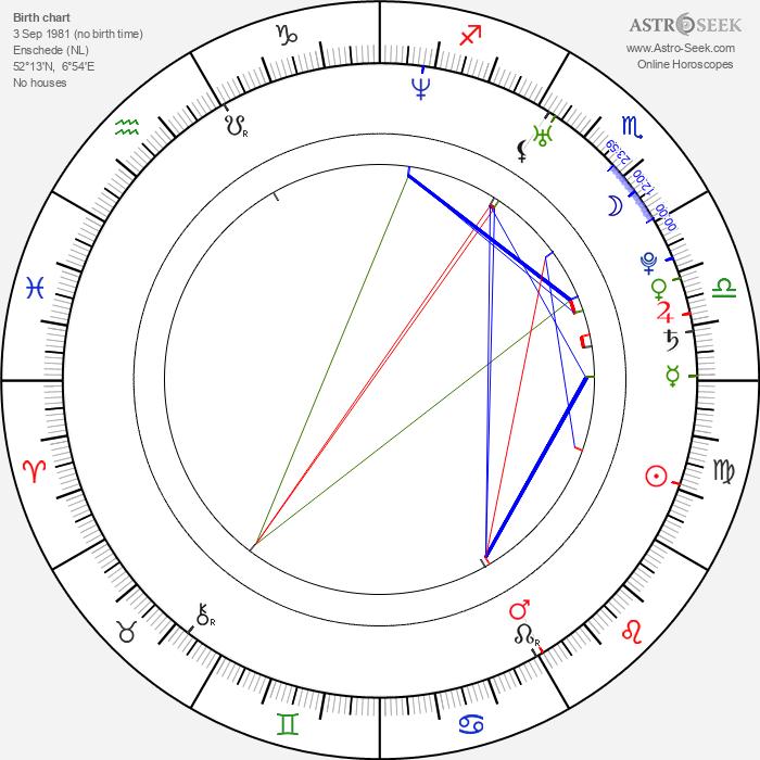 Bracha van Doesburgh - Astrology Natal Birth Chart