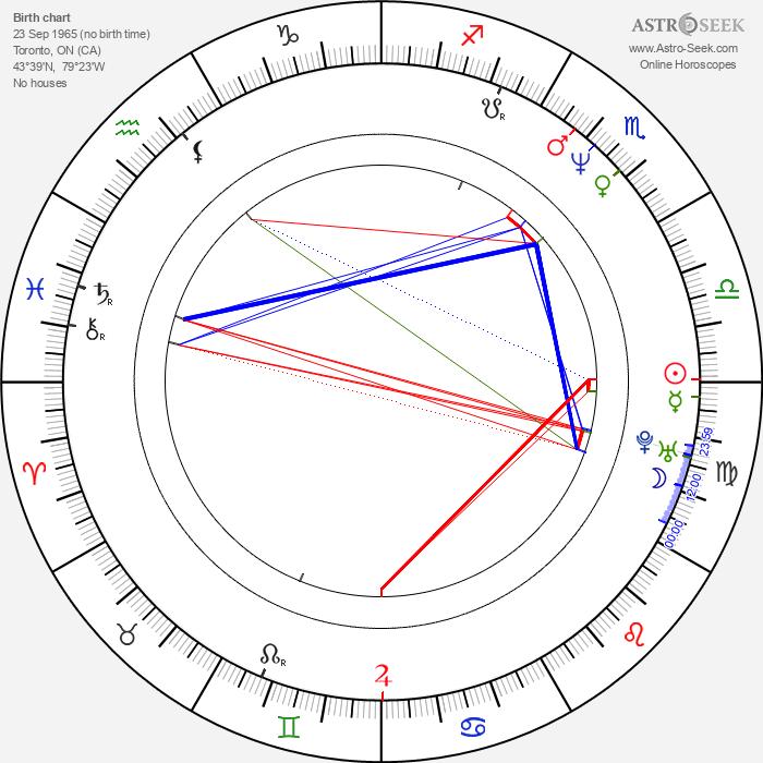 Brad Armstrong - Astrology Natal Birth Chart