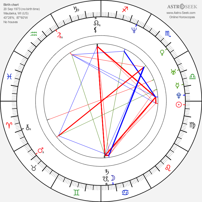 Brad Beyer - Astrology Natal Birth Chart
