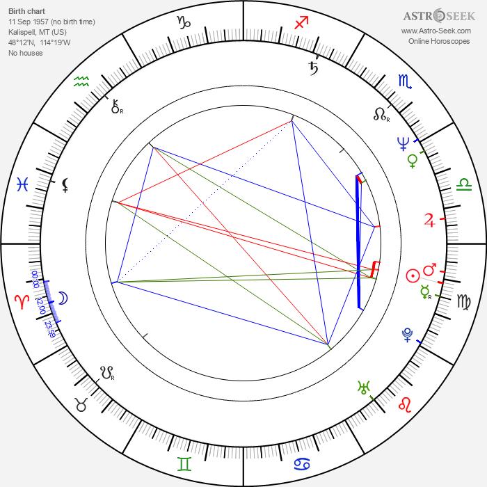 Brad Bird - Astrology Natal Birth Chart