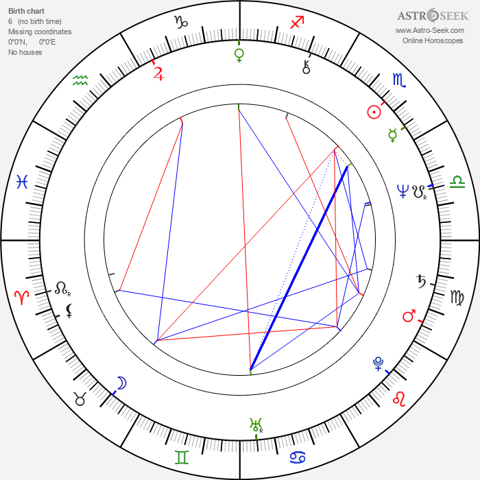 Brad Davis - Astrology Natal Birth Chart