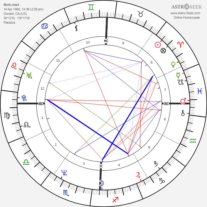 Brad Garrett - Astrology Natal Birth Chart