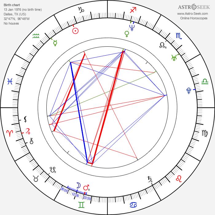 Brad Hawkins - Astrology Natal Birth Chart