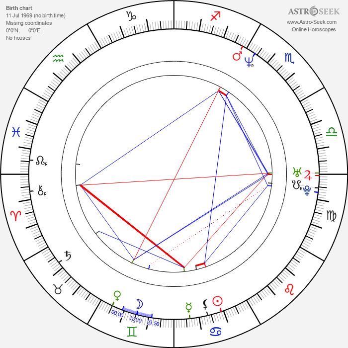 Brad Jacques - Astrology Natal Birth Chart