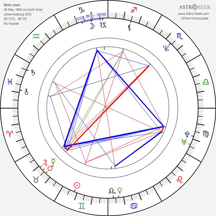 Brad Morris - Astrology Natal Birth Chart