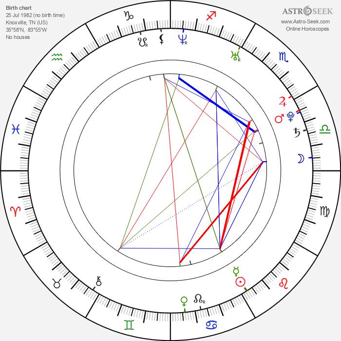 Brad Renfro - Astrology Natal Birth Chart