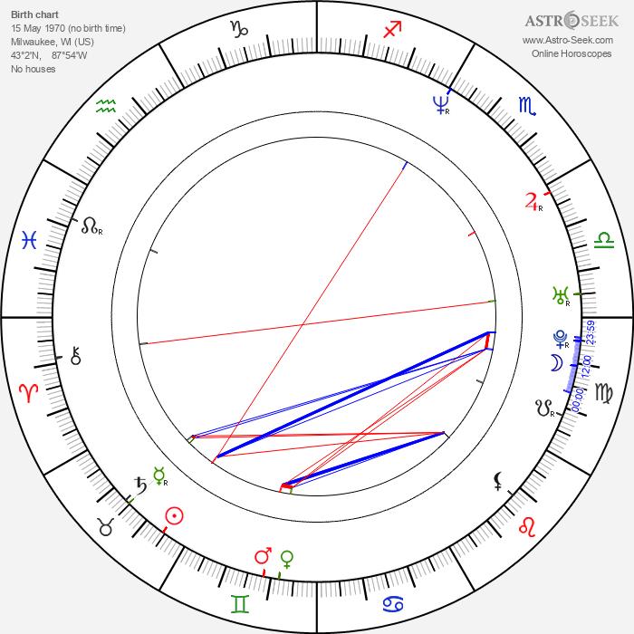 Brad Rowe - Astrology Natal Birth Chart