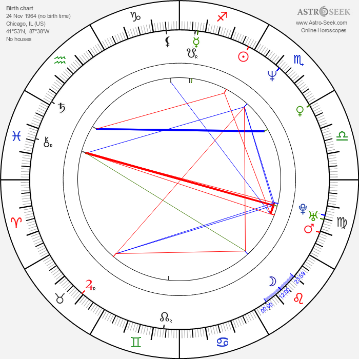 Brad Sherwood - Astrology Natal Birth Chart