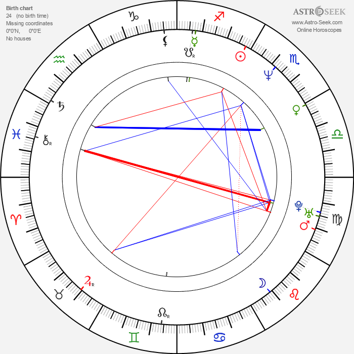 Brad Sherwood - Astrology Natal Birth Chart