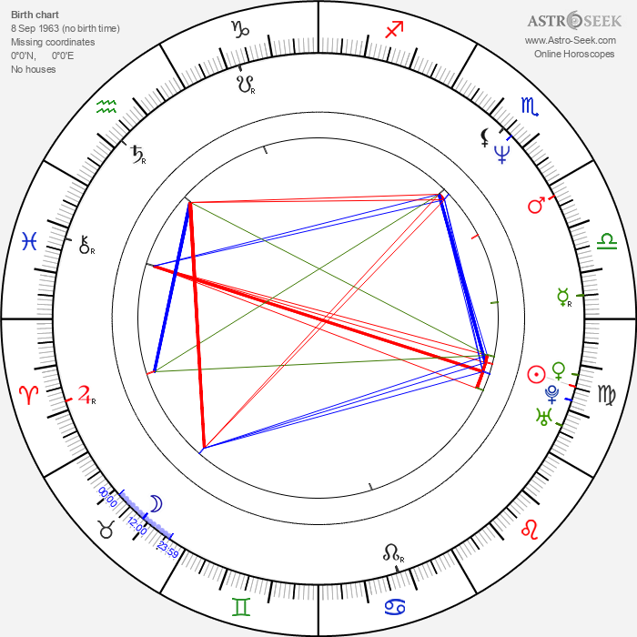 Brad Silberling - Astrology Natal Birth Chart