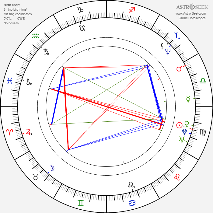 Brad Silberling - Astrology Natal Birth Chart