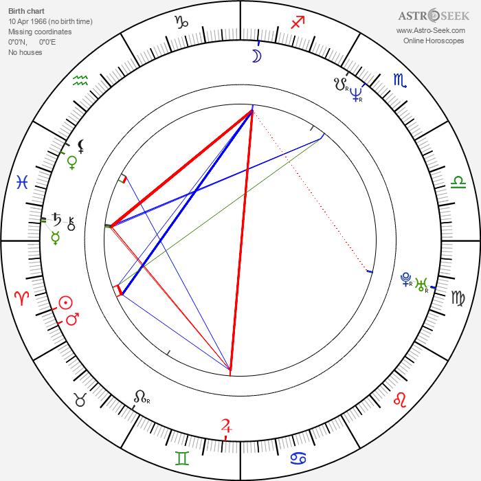 Brad William Henke - Astrology Natal Birth Chart