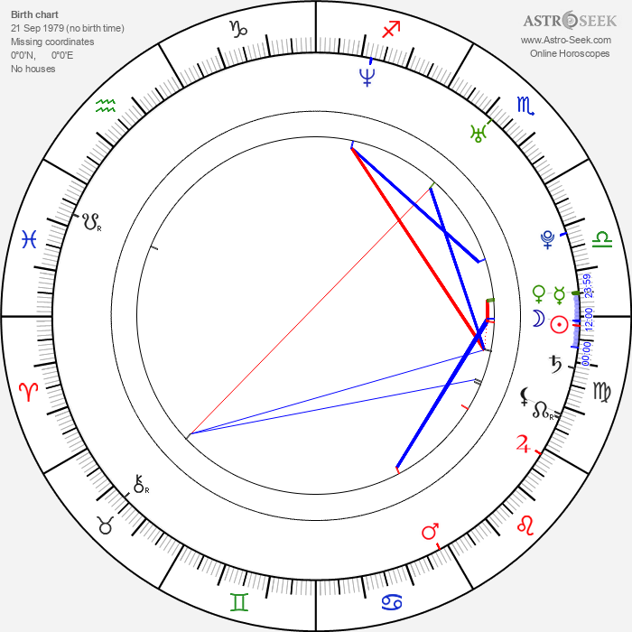 Bradford Anderson - Astrology Natal Birth Chart