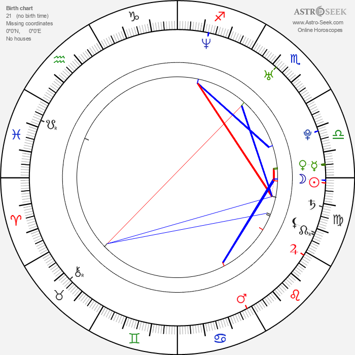 Bradford Anderson - Astrology Natal Birth Chart