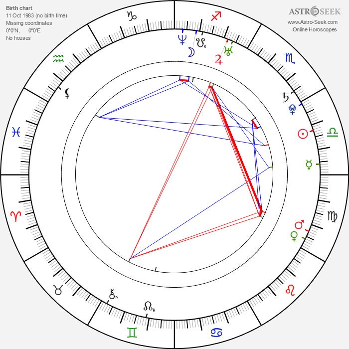 Bradley James - Astrology Natal Birth Chart